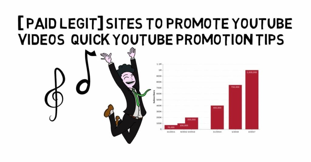 Sites To Promote YouTube Videos